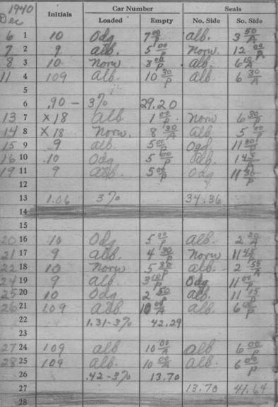 O&LC December 1940