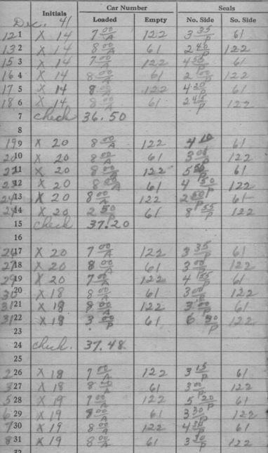 O&LC December 1941