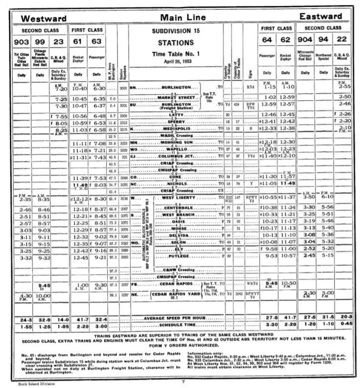 Burlington Cedar Rapids Timetable Page
