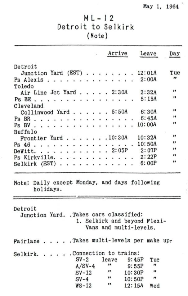 ML12 schedule 1964