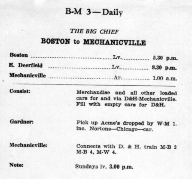B&M BM-3 1953 Schedule