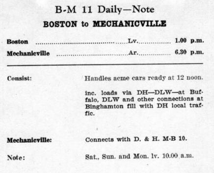 BM BM11 Schedule 1953