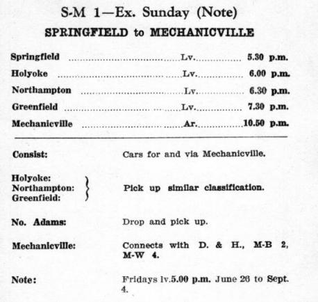 BM SM1 Schedule 1953