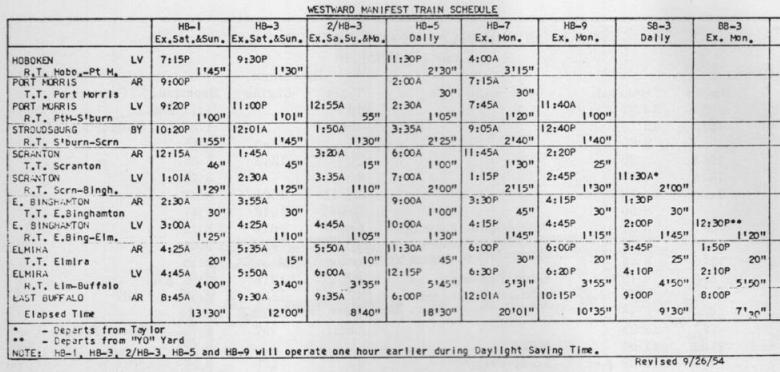 DLW Freight Schedule 1954