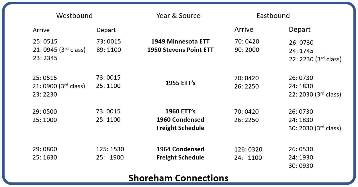Shoreham Connections
