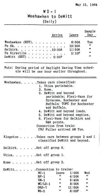 WD-1 1964 Schedule